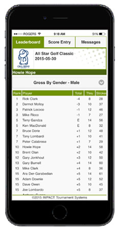 real-time-leaderboard